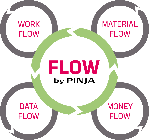 flow_by_pinja_kuvitus-01